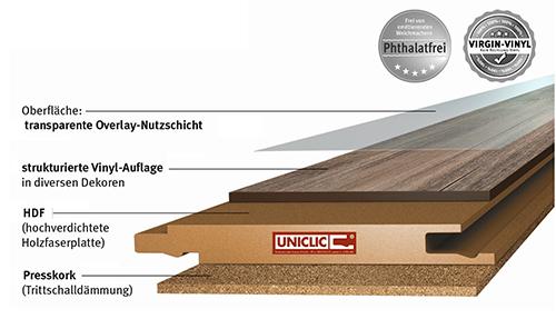 vinyl bodenbelag in bonn pflegeleicht extrem. Black Bedroom Furniture Sets. Home Design Ideas