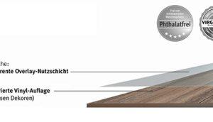 Vinyl-Klebefliese-für-Feuchtraeume-und-geringe-Aufbauhoehe
